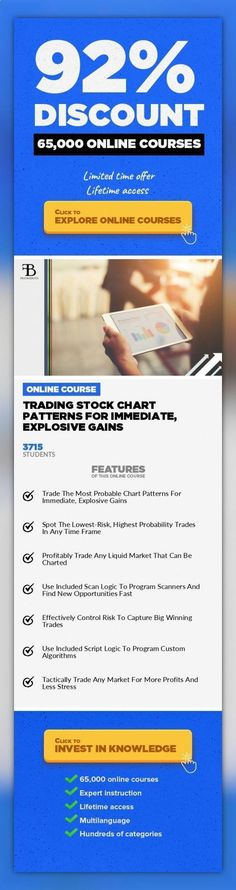 140 best Stock Charts images on Pinterest Stock charts, The