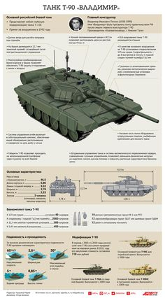 100%™ 1992-04 T-90 Vladimir | Russian Red Army