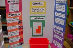 Nice science fair display board