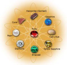 Ruby, Emerald, Blue Sapphire, Yellow Sapphire, Cat's Eye (Chrysoberyl), Diamond, Pearl, Coral