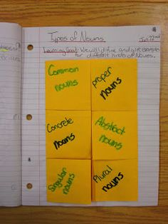 Runde's Room: Grammar Talk Tuesdays: Types of Nouns Foldable