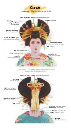 traditional Japanese hairstyle