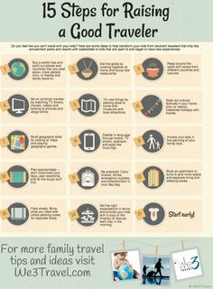 Family travel tips: 15 Steps to Raising a Good Traveler from We3Travel.com