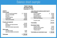 Asset And Liability Statement Template Balance Sheet Components  Marketable & Nonmarketable Instruments .