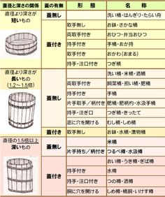 oke_taru_keitai.png (512×612)