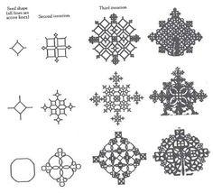 Fractal simulation for Ethiopian processional crosses through ...