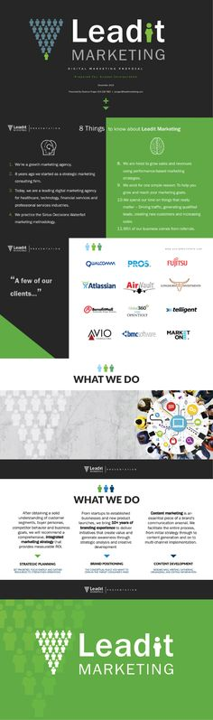 Branding, Marketing, Brand Management, Identity Branding