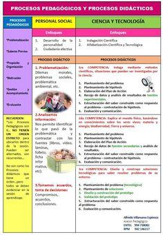 Teresa Clotilde Ojeda Sánchez: Procesos pedagógicos y procesos didácticos en las ...