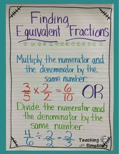 Anchor Charts Finding equivalent fractions and other anchor charts for math.Finding equivalent fractions and other anchor charts for math. 4th Grade Fractions, Teaching Fractions, Fifth Grade Math, Fourth Grade, Dividing Fractions, Multiplying Fractions, Simplifying Fractions, Multiplication Strategies, Teaching Math