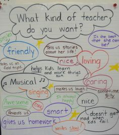 great activity for first day of school... What kind of teacher do you want?