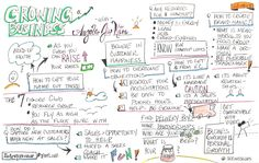 Entrepreneur #EntLive |   Speaker: Angela Jia Kim |  Date: 12/19/2012 |   Angela does a Q/A and shares how to achieve massive business growth. |   Host: Colleen DeBaise from Entrepreneur |   Graphic recording by Lisa Nelson  of seeincolors.com