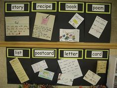 "Writing Center ""idea board"""