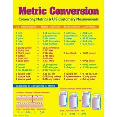 See 4 Best Images of Math Metric Conversion Chart. Simple Metric Conversion Chart Math Metric Conversion Chart for Kids Basic Math Conversions Chart King Henry Metric Conversion Metric Conversion Chart, Measurement Conversions, Weight Conversion, Math Measurement, Nursing Conversions, Recipe Conversion, Nursing School Prerequisites, Math Charts, Chore Charts