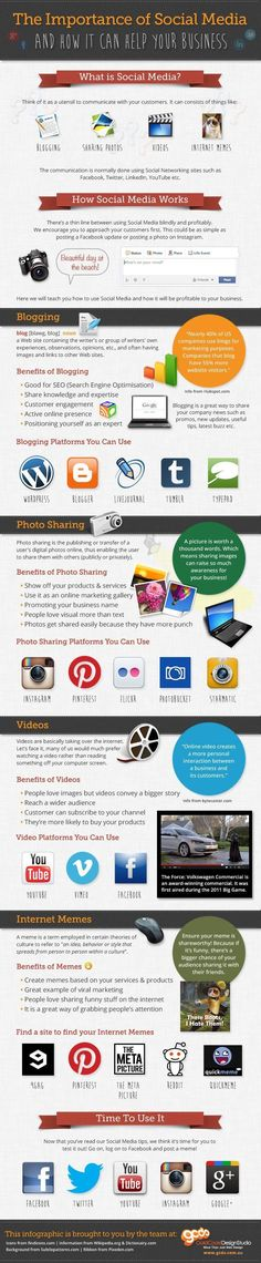 """This infographic explains why you should hire Karen Kilbourn as your virtual assistant.  She can promote your business for you!  """"The Importance of Social Media and How it can help your business"""" www.superkva.com - contact her!"""