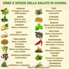 sapereconsapore: Erbe e spezie della salute in cucina...