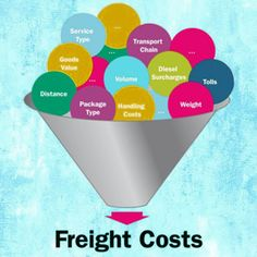 Now deliver your goods with a complete logistic solution at a refined freight cost only at BVC Logistics.