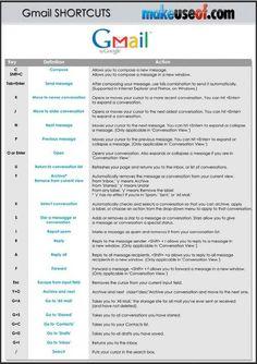Le thème Électronique vous intéresse-t-il ? Découvrez les Épingles recommandées dans Électronique - benoitro2@gmail.com - Gmail