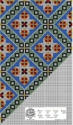 bringeklut 09 hoy variant blaa Cross Stitch Charts, Cross Stitch Designs, Cross Stitch Patterns, Knitting Patterns, Hardanger Embroidery, Cross Stitch Embroidery, Cross Stitch Cushion, Norwegian Rosemaling, Embroidery Flowers Pattern
