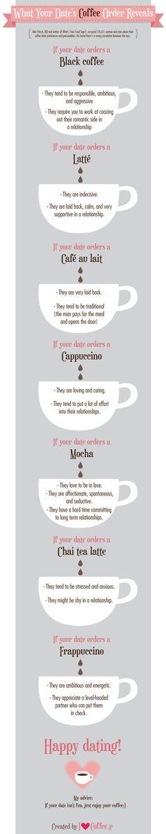 piṅgapā: La posa del caffè e la psicanalisi 25│La ferrovier...