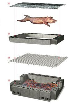 This is a hog pit made of. Cinder blocks Projects & Recipes | Barbecue & Smoker Project & Recipe | Bull Tutorials | Project DIY | Project Difficulty: Simple | Online DIY Project Vlog & Tutorials | www.MaritmeVintage.com