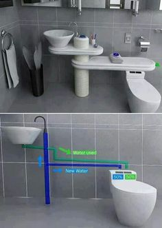 Neat way to reuse water