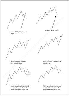 #StockMarketTrading
