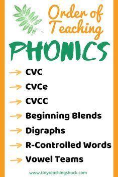 Phonics Reading, Teaching Phonics, Phonics Activities, Kindergarten Reading, Preschool Learning, Teaching Reading, Teaching Kids, Teaching Strategies, Guided Reading