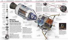 Apollo Saturn V Rocket Design - Pics about space