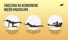 Ćwiczenia na wzmocnienie mięśni kręgosłupa Health And Beauty, Pilates, Health Fitness, Yoga, Gym, Sports, Workouts, Dance, Kitchen