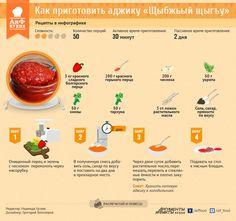 Как приготовить аджику «Щыбжьый щыгъу». Рецепт в инфографике | РЕЦЕПТЫ | ИНФОГРАФИКА | АиФ Адыгея