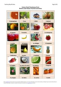 This is a 5 page handout and worksheet for beginning Italian students. It provides written and online practice with Italian fruit vocabulary words...