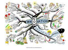 innovation participative levier economique 250x185 innovation participative innovation Entreprendre