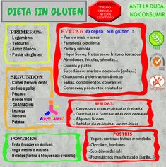 normas dieta celiaca