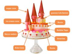 Sweet! How to make a castle birthday cake with Bubble Tape. Easy, step-by-step recipe, diagrams and pictures