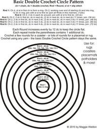 alice brans posted Basic circle chart. to their -crochet ideas and tips- postboard via the Juxtapost bookmarklet.