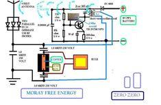 BEDINI FREE ENERGY ..... Images
