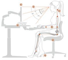 Workstation Ergonomics: Perfect Positioning with the Proper Products | Workrite Ergonomics