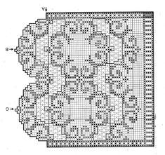 Вяжем крючком для себя любимой. Filet Crochet Charts, Crochet Diagram, Crochet Curtains, Crochet Doilies, Crochet Home, Knit Crochet, Cross Stitch Patterns, Crochet Patterns, Chrochet