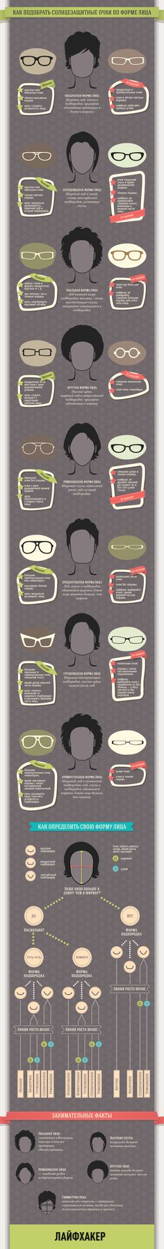 #glasses #spectacles #очки  #инфографика #infographics