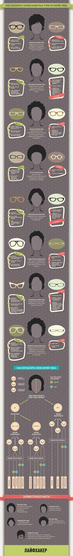 ИНФОГРАФИКА: Как подобрать солнцезащитные очки по форме лица