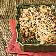 Chicken Tetrazzini With Prosciutto and Peas.  Colorful baby English peas and salty prosciutto add variety to one of our favorite creamy chicken casseroles. Parmesan cheese and slivered almonds top off the spaghetti dish with a flavorful crunch.