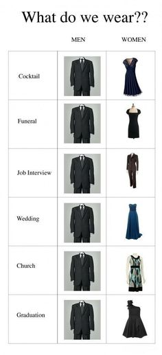 Diferencias entre hombre y mujer... ¿Qué usar para cada ocasión?