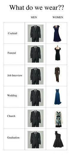 20 Differences Between Men And Women 32 - https://www.facebook.com/diplyofficial