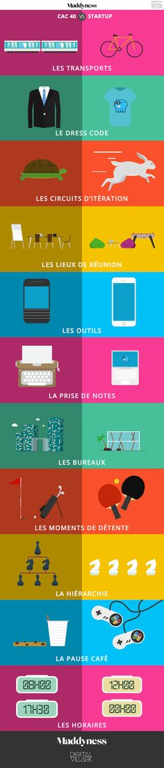 #Infographie : Startup ou grand groupe ? Choisissez votre camp ! - Maddyness