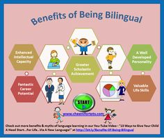 Are you Bilingual? Multilingual? Have you experienced similar or more benefits than mentioned in the webinar on the blog post. If yes, please feel free to share your experience here. You might help someone to overcome the debate of learning a new language themmselves or teaching a new language to their kids. #bilingual #multilingual #languagelearning #kids