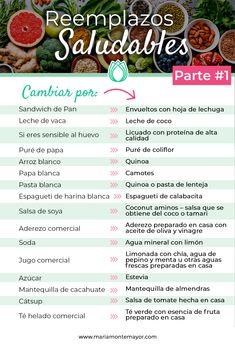 Healthy Life, Healthy Snacks, Skinny Recipes, Herbalife, Beef, Dinner, Cooking, Easy, Food