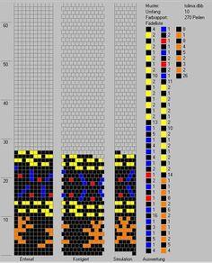 Schlauchketten häkeln - Musterbibliothek: tolima