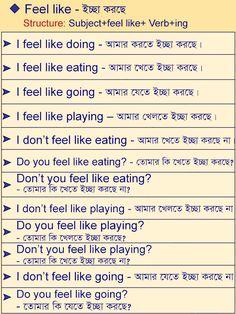 স্পোকেন ইংলিশ রুল -১১ - Spoken English with Bengali