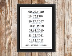 What A Difference A Day Makes Adoption Day Dates   Custom Print 11x14. $14.00, via Etsy.
