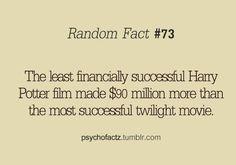 Random Fact # 73